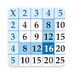 Learn - Multiplication Tables For Kids
