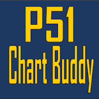 Yellow Jacket Mantooth - P51 Chart Buddy Titan P51