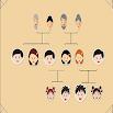 Hebrew Flashcards: family